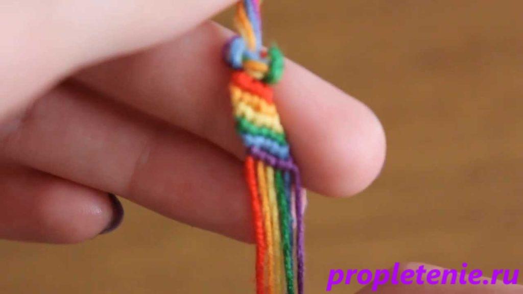Основные узлы плетения фенечек.